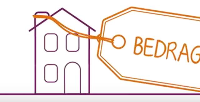 hypotheek ander huis kopen